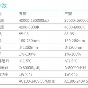 KDLED5/3(豪华型)LED手术欧宝ob官网
